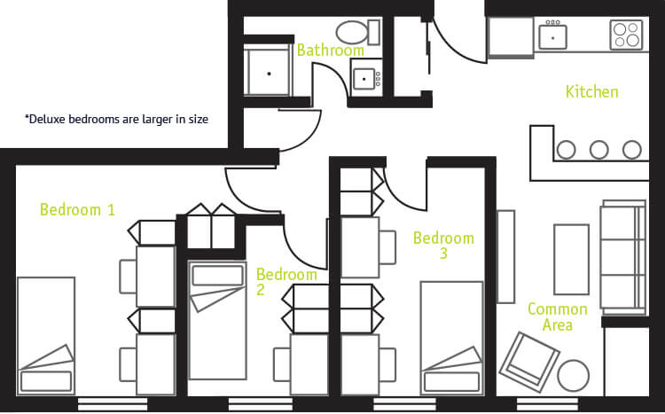 3 Bedroom, 2 Deluxe Room, 1 Single Room