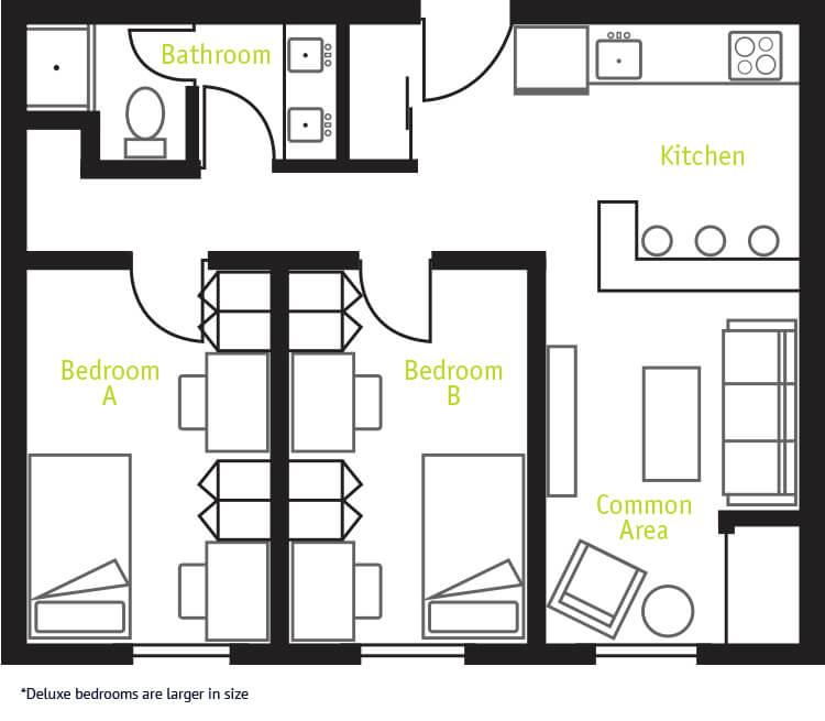 2 Bedroom, Deluxe Rooms
