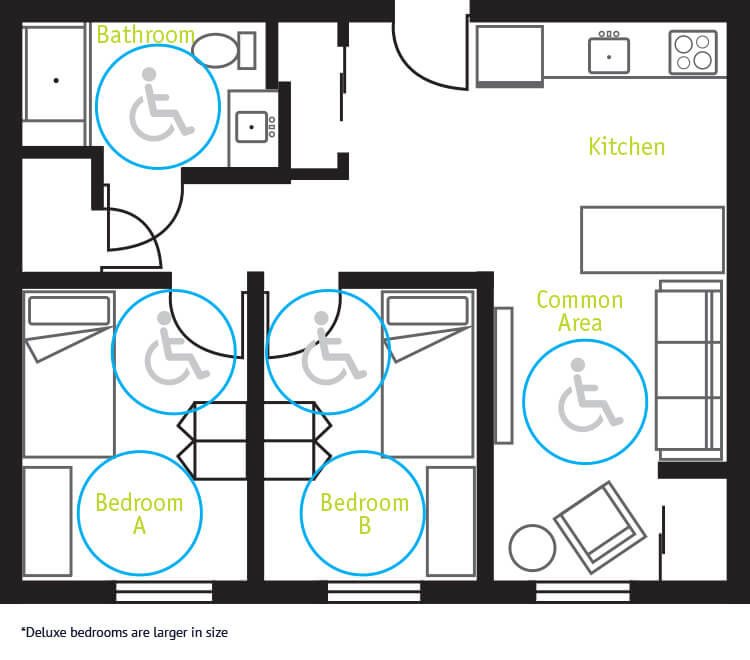 2 Bedroom, Disability Enabled Deluxe Rooms