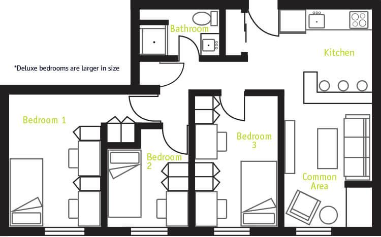3 Bedroom, 2 Deluxe Room, 1 Single Room